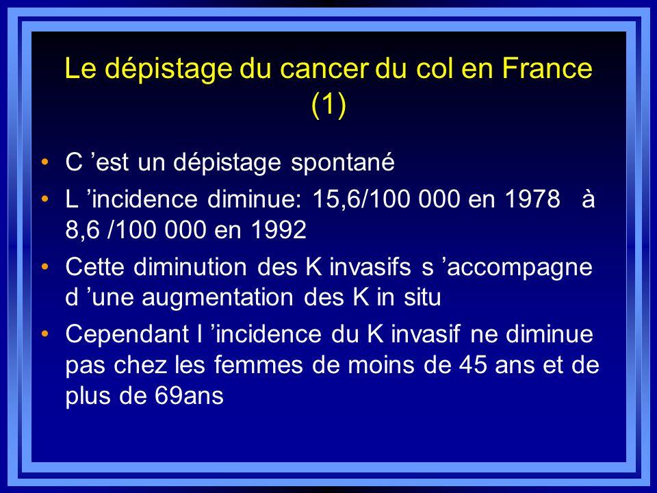 Le dépistage du cancer du col en France (1)