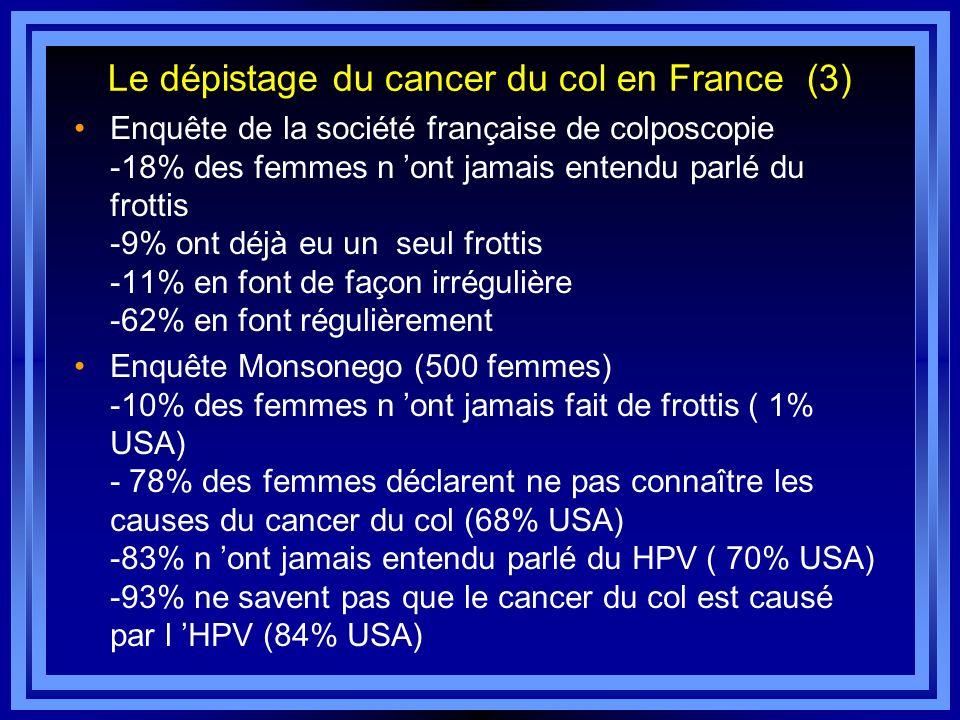 Le dépistage du cancer du col en France (3)