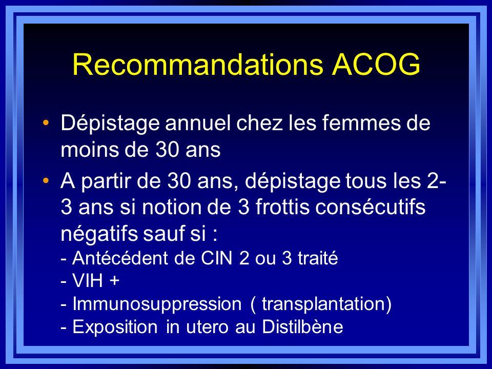 Recommandations ACOG Dépistage annuel chez les femmes de moins de 30 ans.