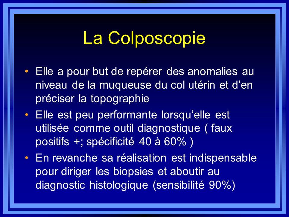 La ColposcopieElle a pour but de repérer des anomalies au niveau de la muqueuse du col utérin et d'en préciser la topographie.