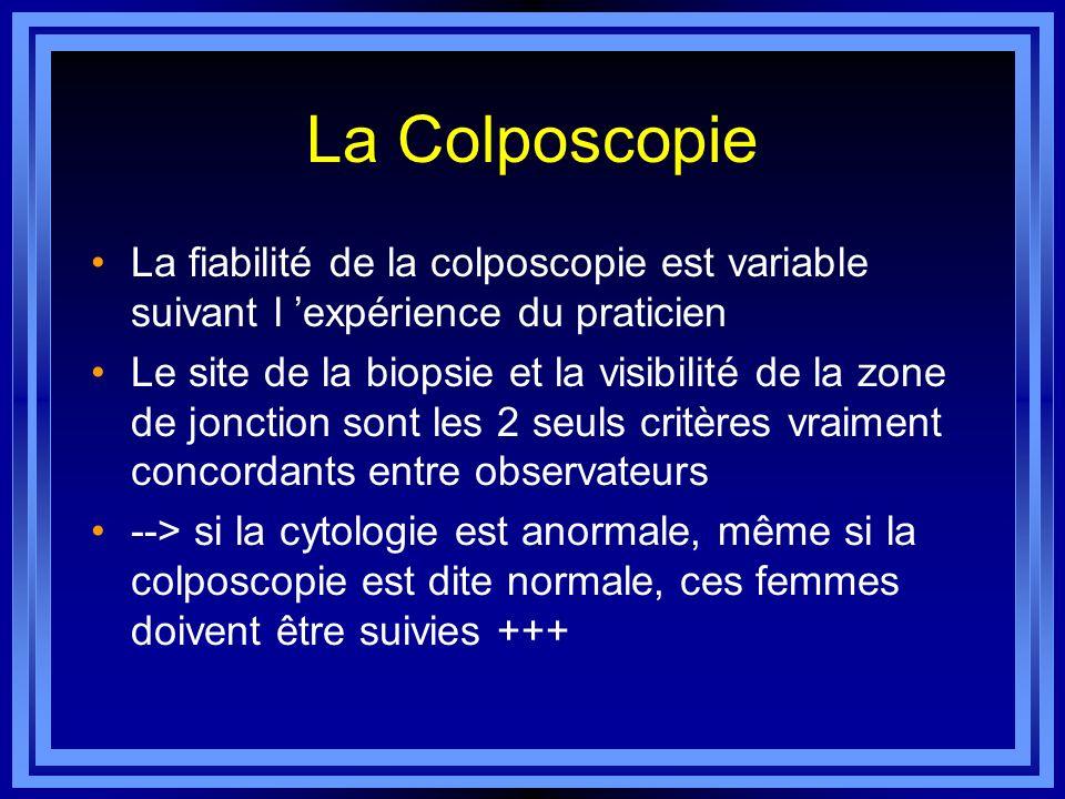 La ColposcopieLa fiabilité de la colposcopie est variable suivant l 'expérience du praticien.