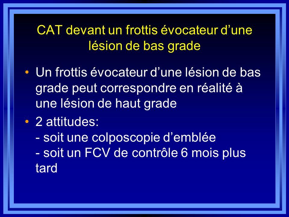 CAT devant un frottis évocateur d'une lésion de bas grade