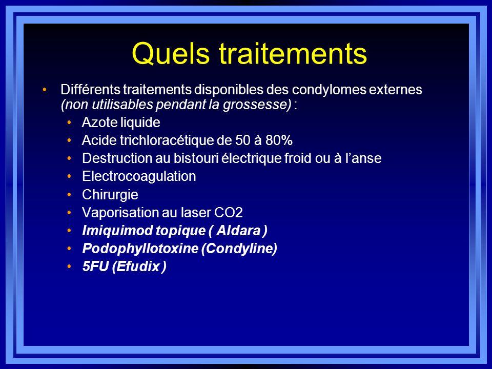 Quels traitementsDifférents traitements disponibles des condylomes externes (non utilisables pendant la grossesse) :