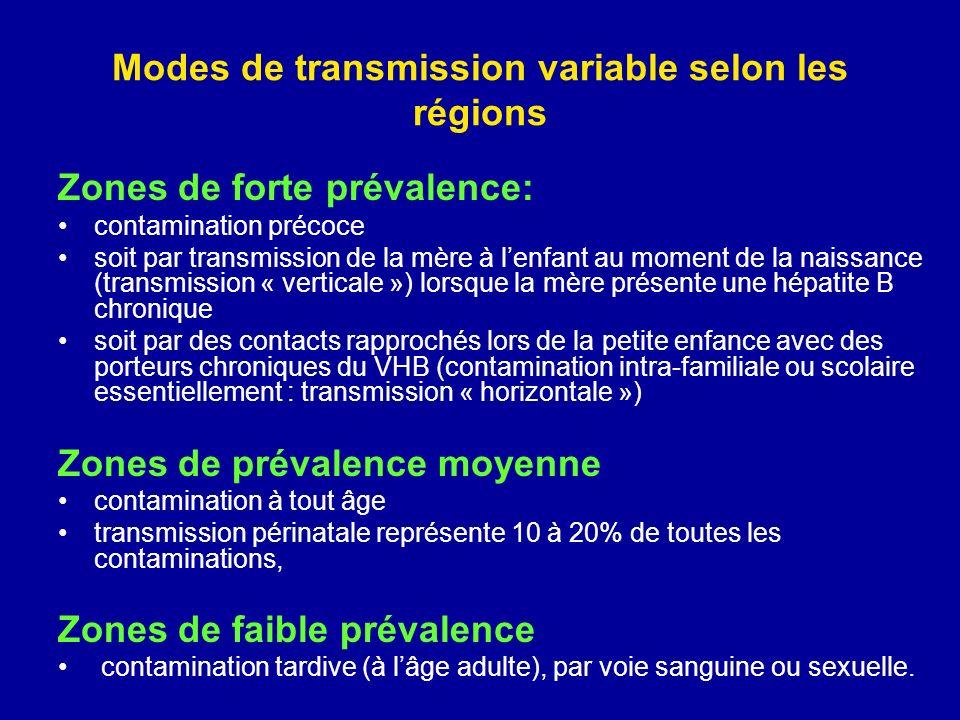 Modes de transmission variable selon les régions