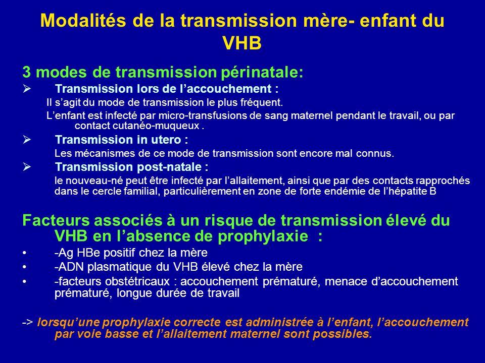 Modalités de la transmission mère- enfant du VHB