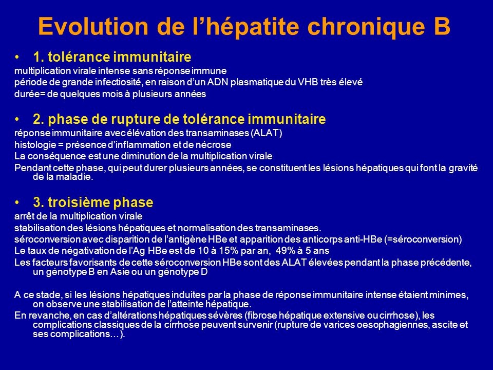 Evolution de l'hépatite chronique B