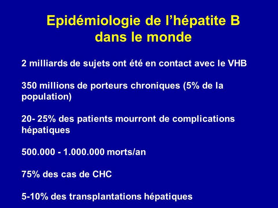 Epidémiologie de l'hépatite B