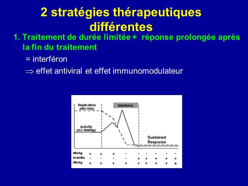 2 stratégies thérapeutiques différentes