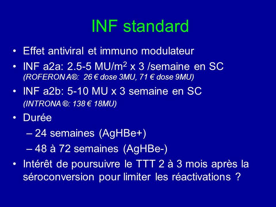 INF standard Effet antiviral et immuno modulateur