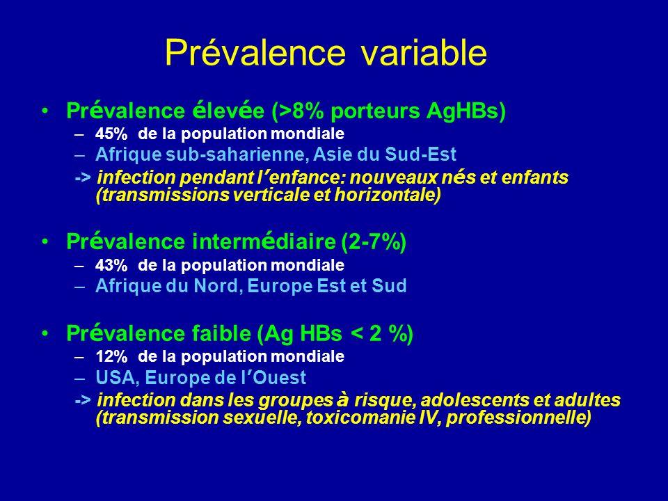 Prévalence variable Prévalence élevée (>8% porteurs AgHBs)