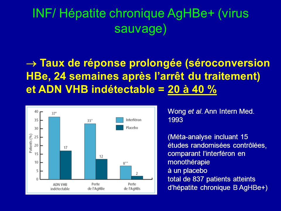 INF/ Hépatite chronique AgHBe+ (virus sauvage)
