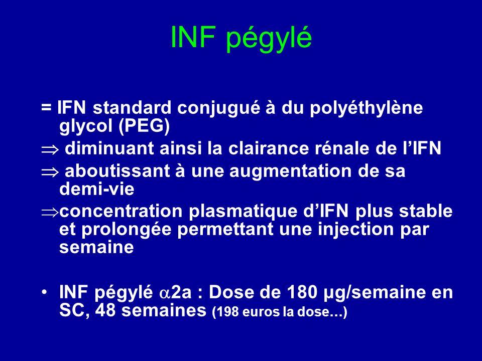 INF pégylé = IFN standard conjugué à du polyéthylène glycol (PEG)