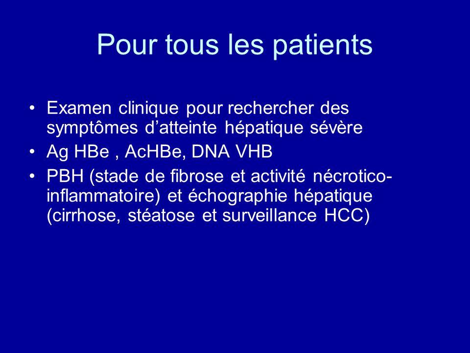 Pour tous les patients Examen clinique pour rechercher des symptômes d'atteinte hépatique sévère. Ag HBe , AcHBe, DNA VHB.