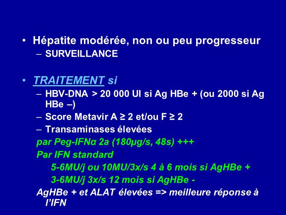 Hépatite modérée, non ou peu progresseur