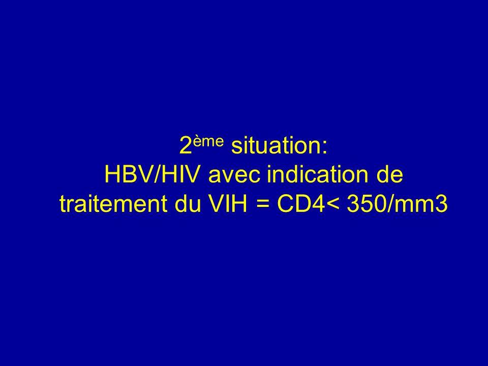 2ème situation: HBV/HIV avec indication de traitement du VIH = CD4< 350/mm3