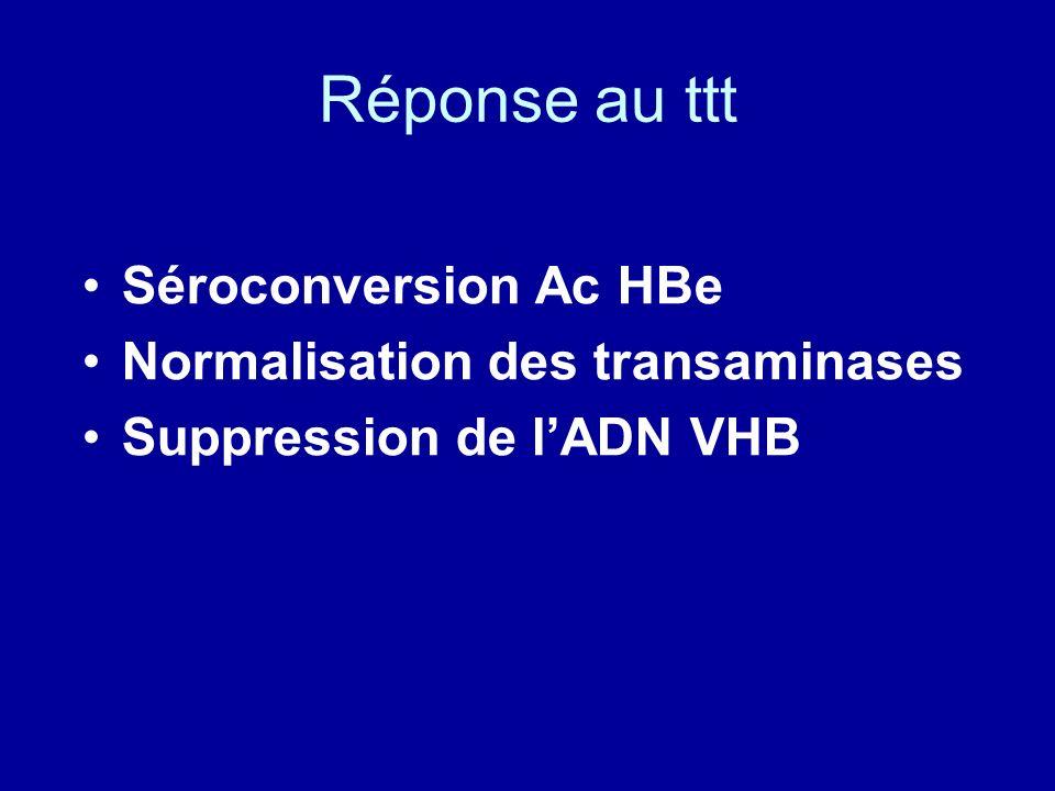 Réponse au ttt Séroconversion Ac HBe Normalisation des transaminases