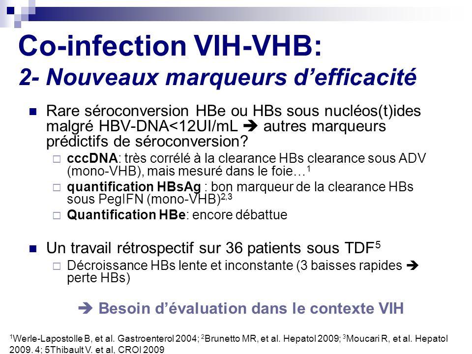 Co-infection VIH-VHB: 2- Nouveaux marqueurs d'efficacité