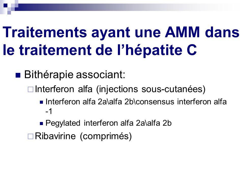Traitements ayant une AMM dans le traitement de l'hépatite C