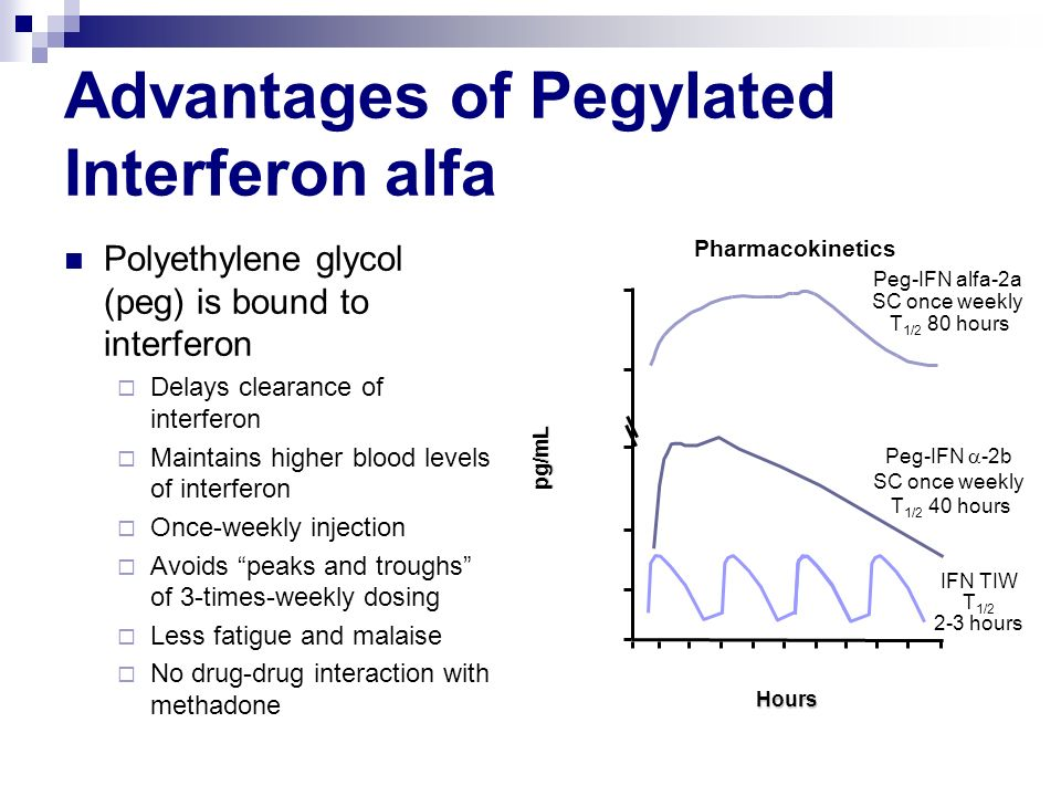Advantages of Pegylated Interferon alfa