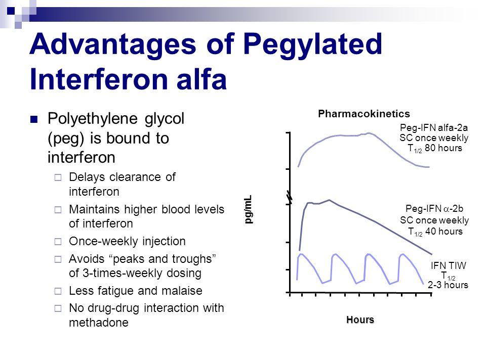 Advantages of Pegylated Interferon alfa