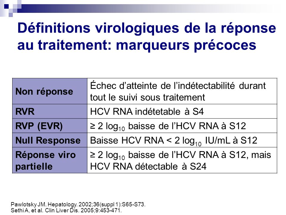Définitions virologiques de la réponse au traitement: marqueurs précoces