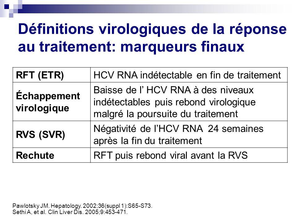 Définitions virologiques de la réponse au traitement: marqueurs finaux