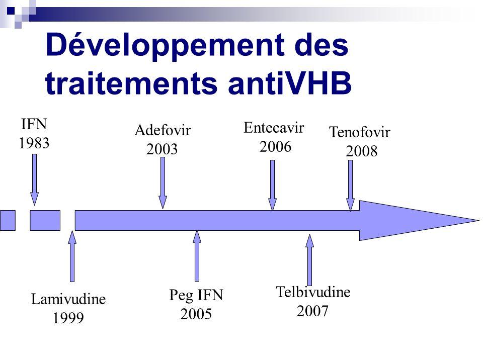 Développement des traitements antiVHB