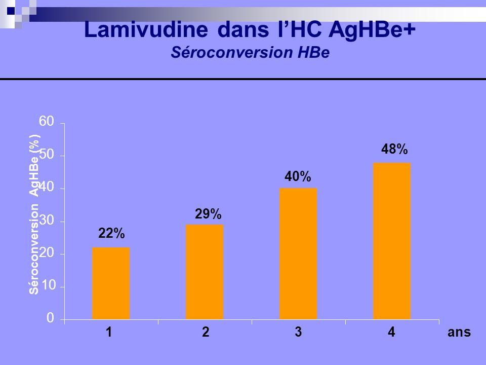 Lamivudine dans l'HC AgHBe+