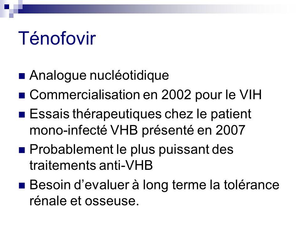 Ténofovir Analogue nucléotidique Commercialisation en 2002 pour le VIH