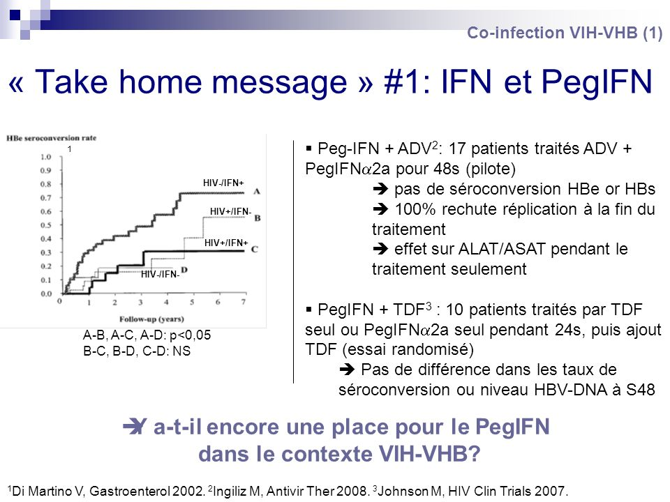 « Take home message » #1: IFN et PegIFN