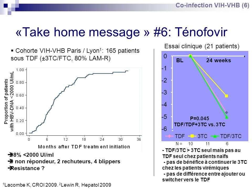 «Take home message » #6: Ténofovir