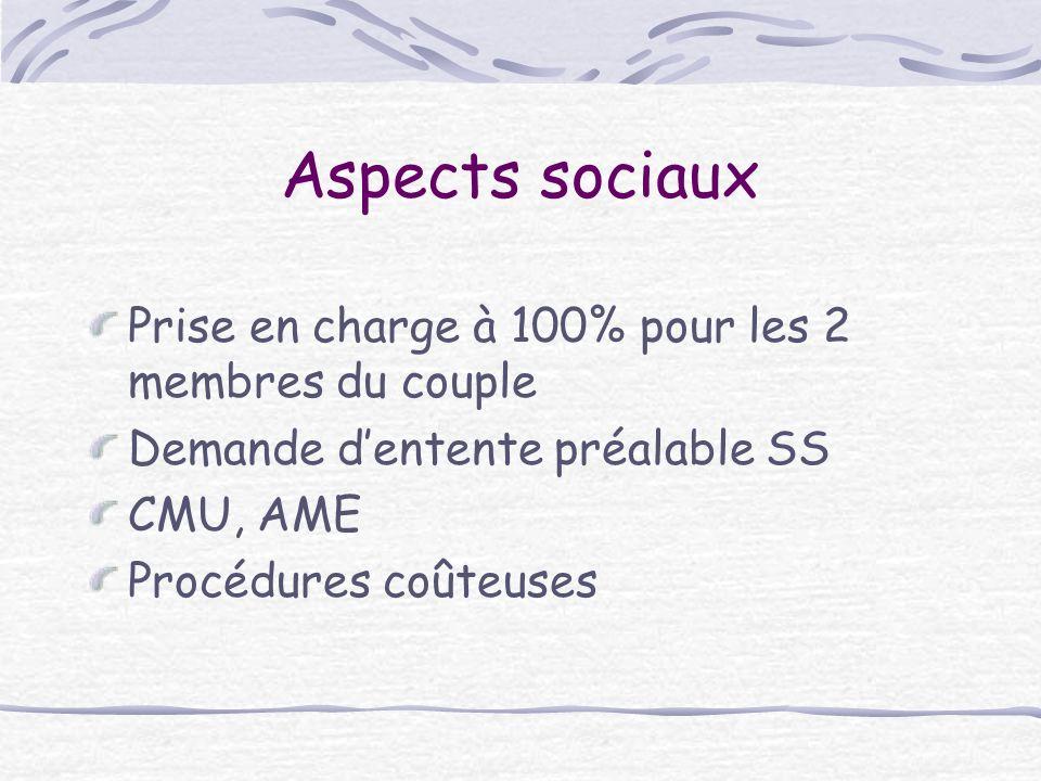 Aspects sociaux Prise en charge à 100% pour les 2 membres du couple