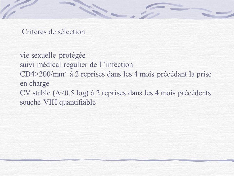 Critères de sélection vie sexuelle protégée. suivi médical régulier de l 'infection.