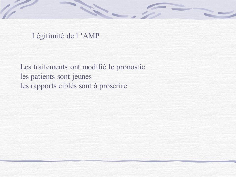 Légitimité de l 'AMP Les traitements ont modifié le pronostic.