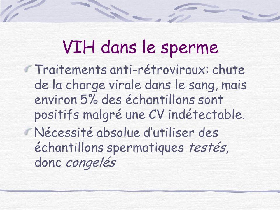 VIH dans le sperme