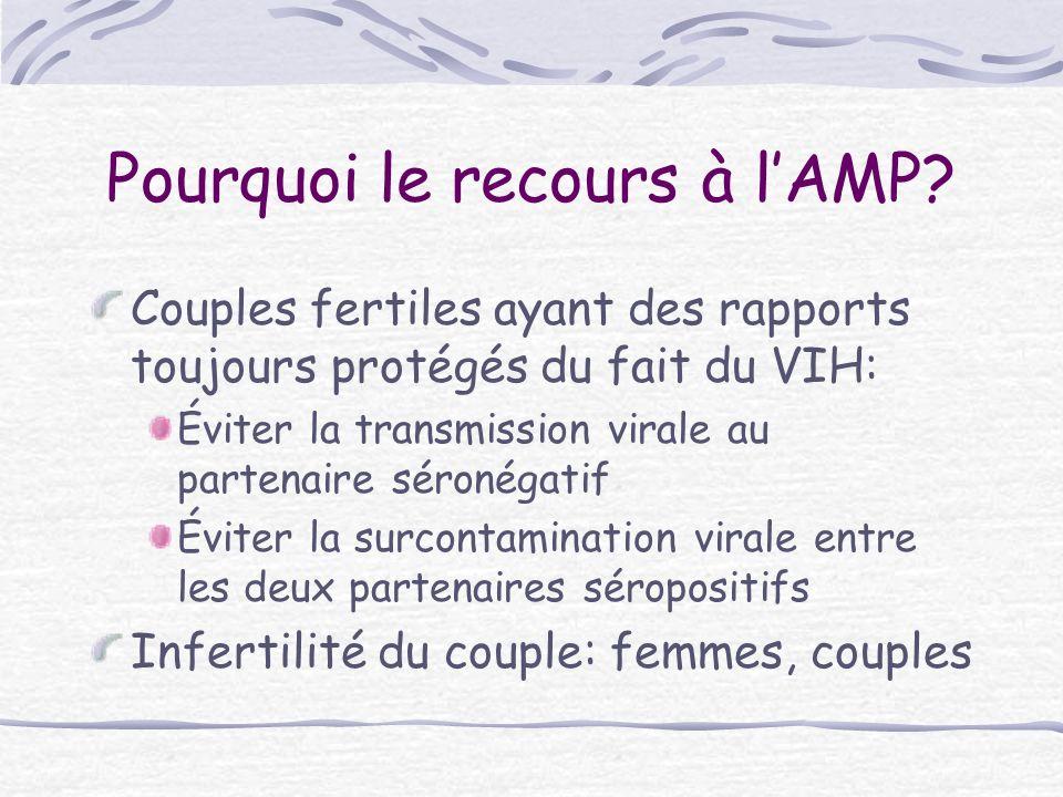 Pourquoi le recours à l'AMP
