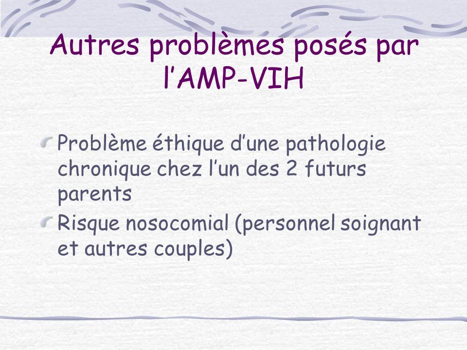 Autres problèmes posés par l'AMP-VIH