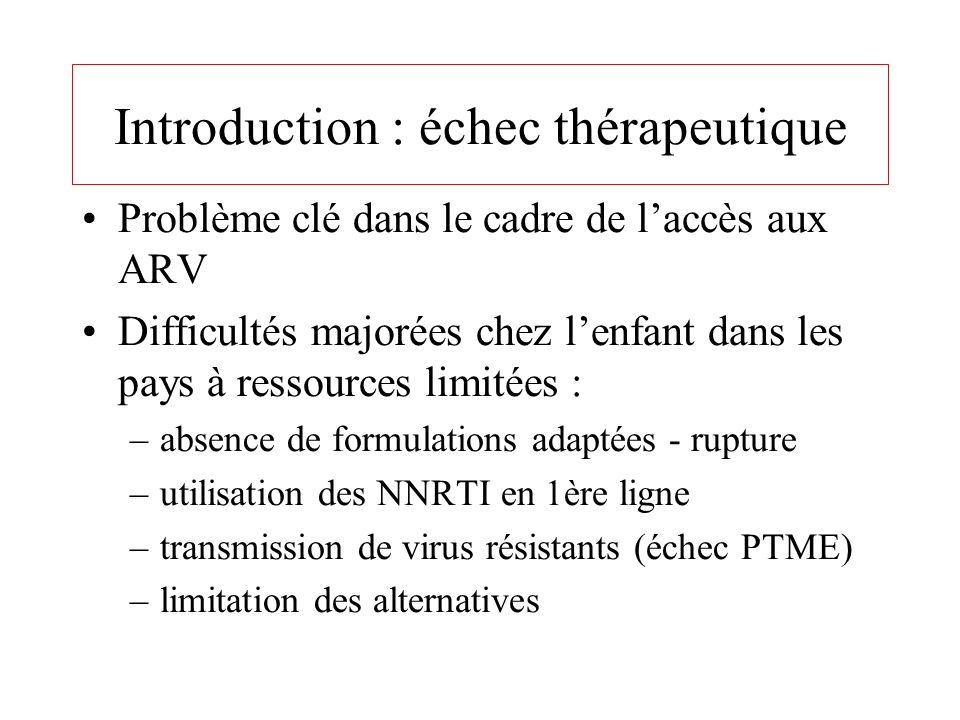 Introduction : échec thérapeutique