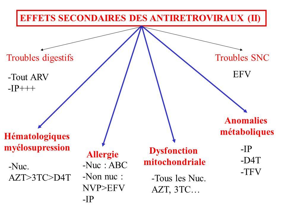 EFFETS SECONDAIRES DES ANTIRETROVIRAUX (II)
