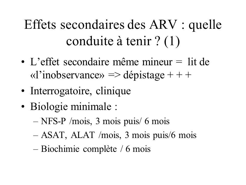 Effets secondaires des ARV : quelle conduite à tenir (1)