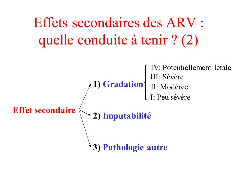 Effets secondaires des ARV : quelle conduite à tenir (2)