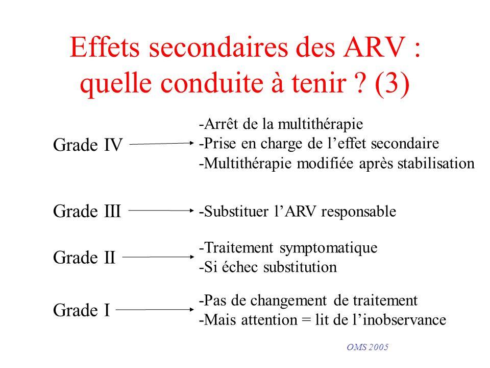 Effets secondaires des ARV : quelle conduite à tenir (3)