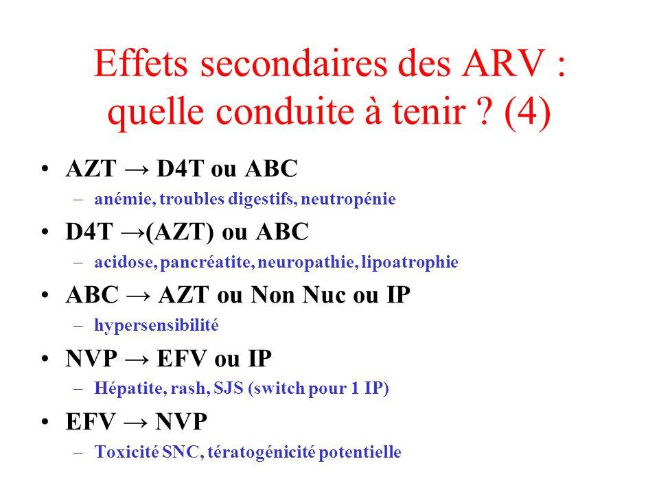 Effets secondaires des ARV : quelle conduite à tenir (4)