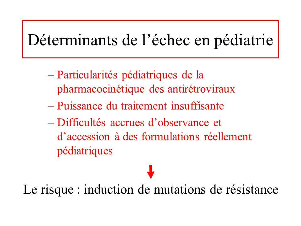 Déterminants de l'échec en pédiatrie