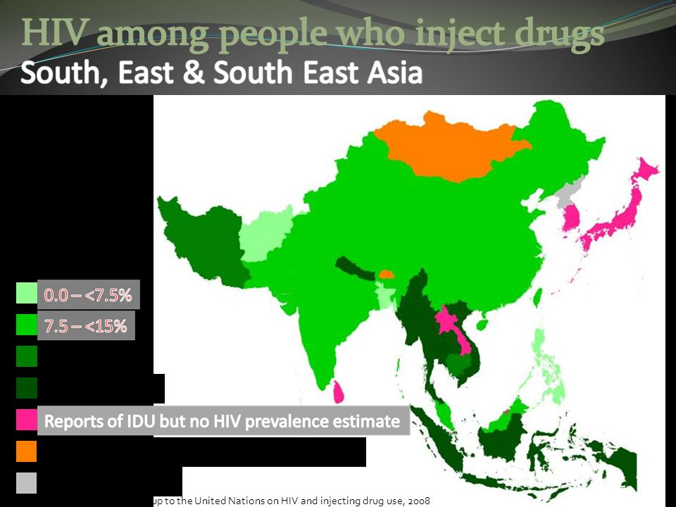 HIV among people who inject drugs