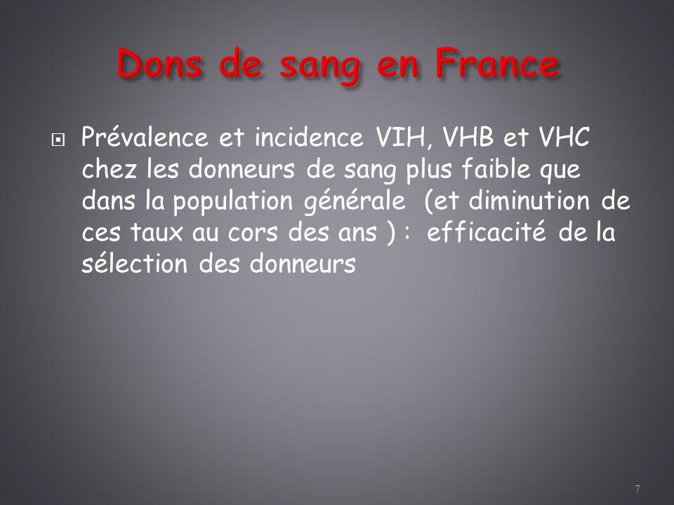 Dons de sang en France