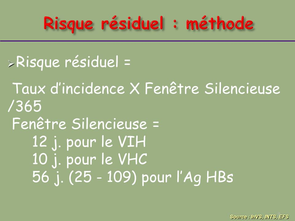 Taux d'incidence X Fenêtre Silencieuse /365