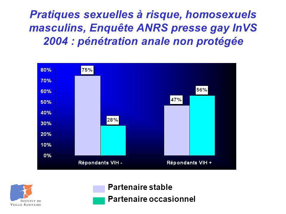 Pratiques sexuelles à risque, homosexuels masculins, Enquête ANRS presse gay InVS 2004 : pénétration anale non protégée
