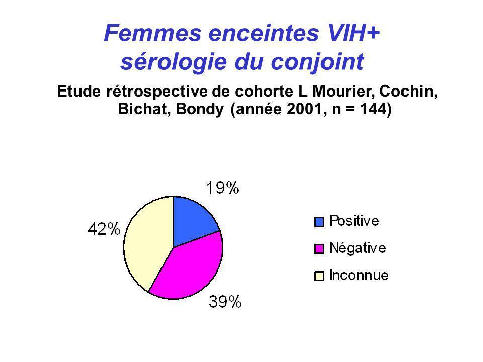 Femmes enceintes VIH+ sérologie du conjoint