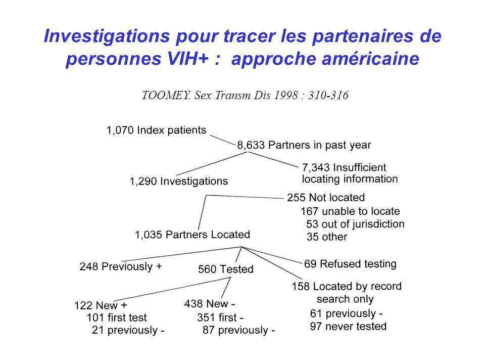 Investigations pour tracer les partenaires de personnes VIH+ : approche américaine